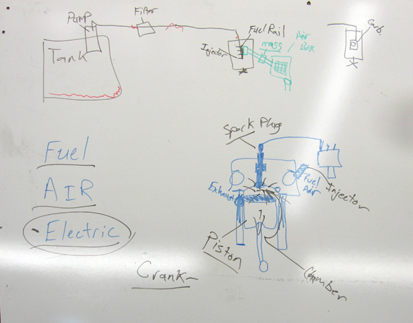 the basics of car systems at The Shop's Shop Class